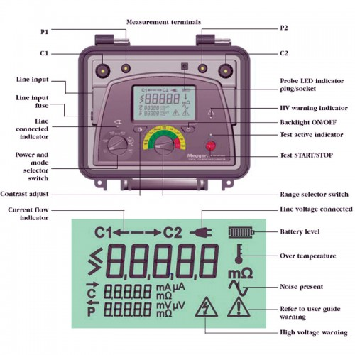Megger DLRO10HD (1000‑348) Digital Low Resistance Ohmmeter ...