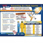 Arc Flash Worklplace Poster