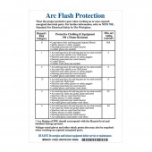 Arc Flash Protection Sign
